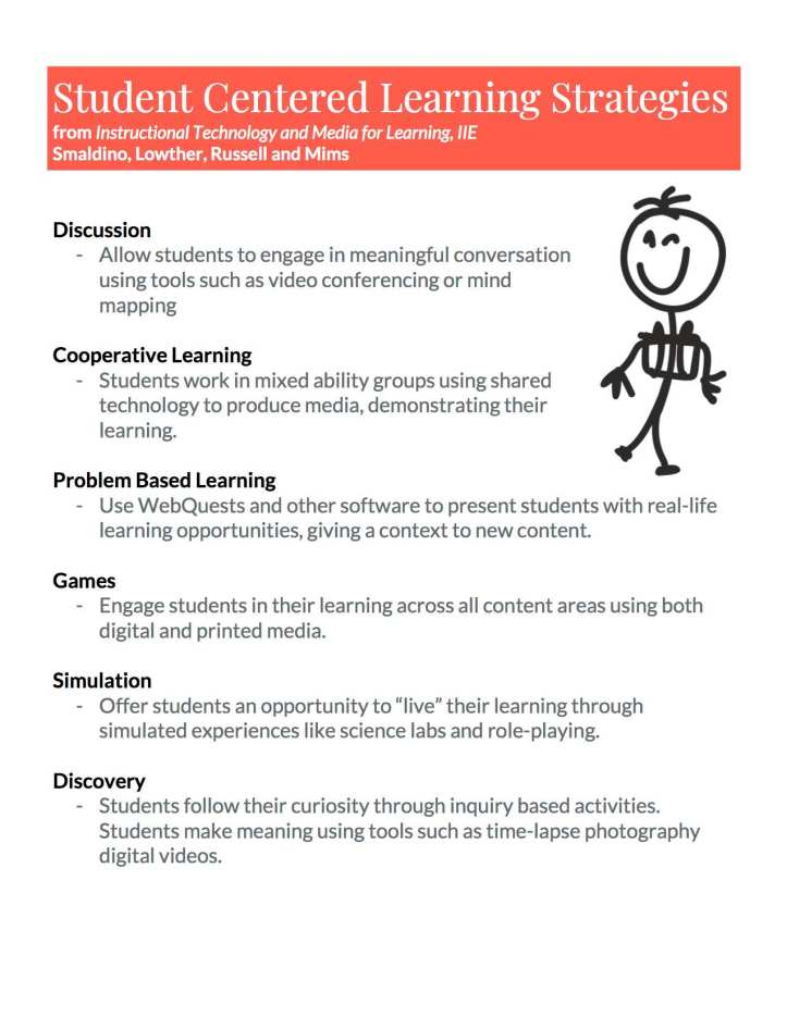 Student Centered Learning Strategies